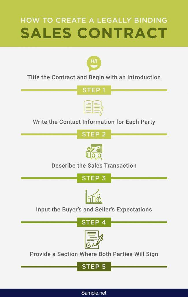 infographics-sales-contracts-purchase-executive-terms-3-01