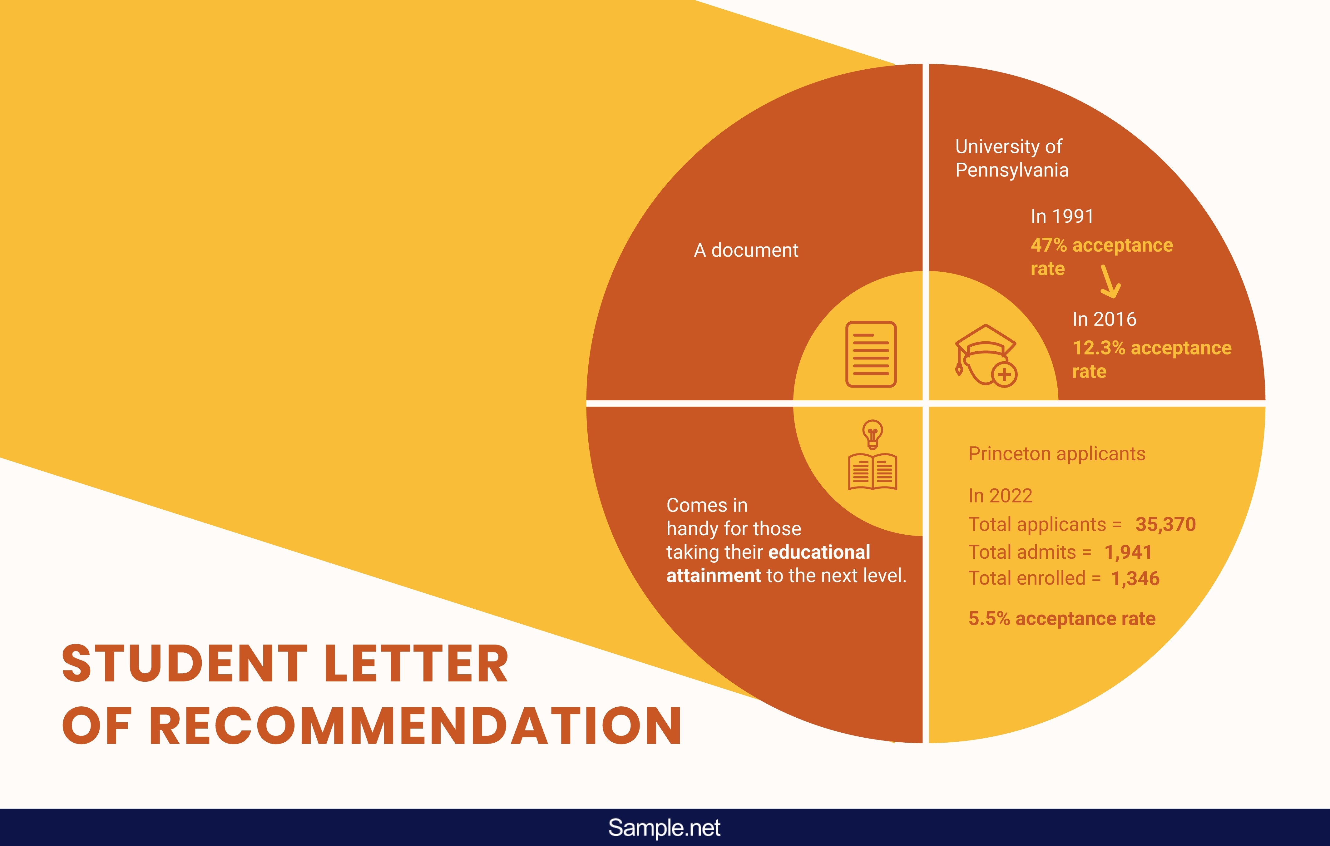 infographics-student-letter-of-recommendation-1-01