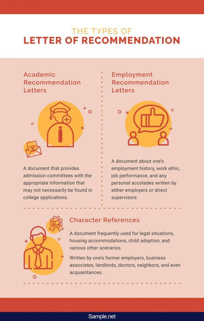 infographics-student-letter-of-recommendation-3-01
