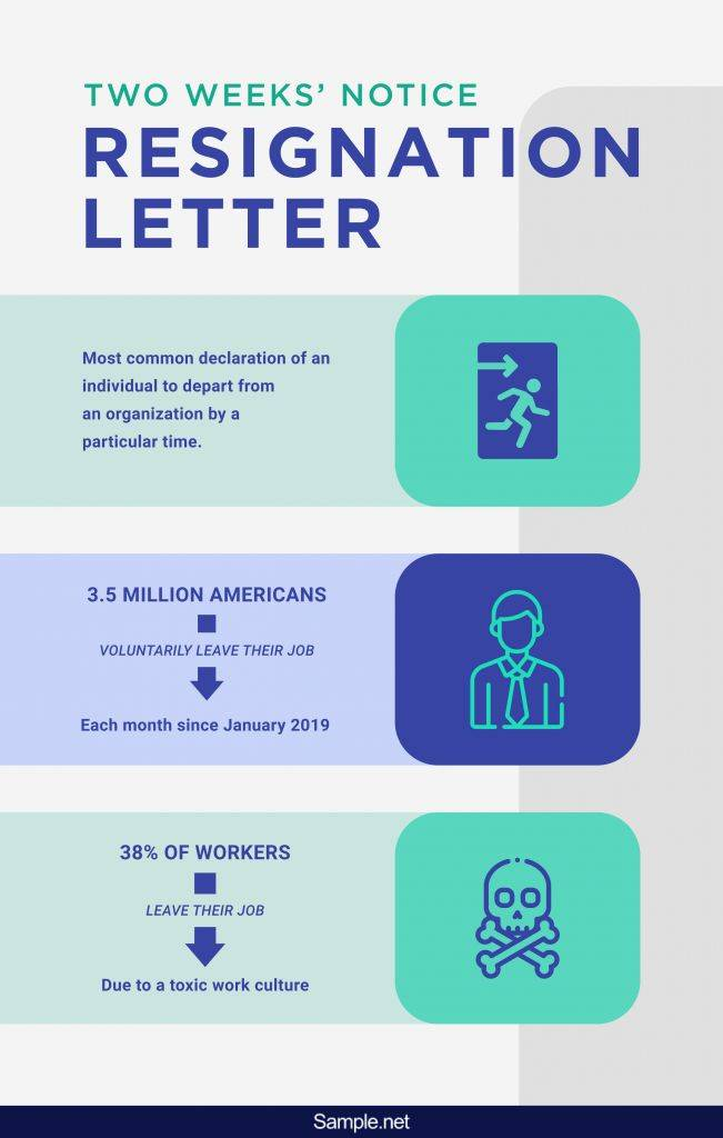 infographics-two-weeks-notice-resignation-letters-1-01