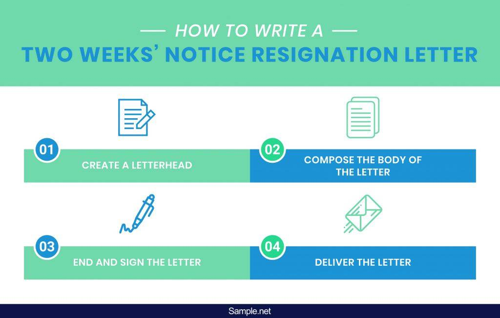 infographics-two-weeks-notice-resignation-letters-2-01