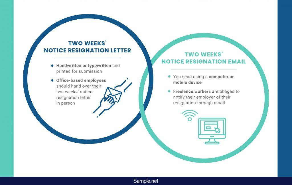 infographics-two-weeks-notice-resignation-letters-3a-01