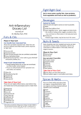 Anti Inflammatory Grocery List