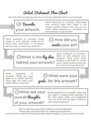 Artist Statement Flow Chart