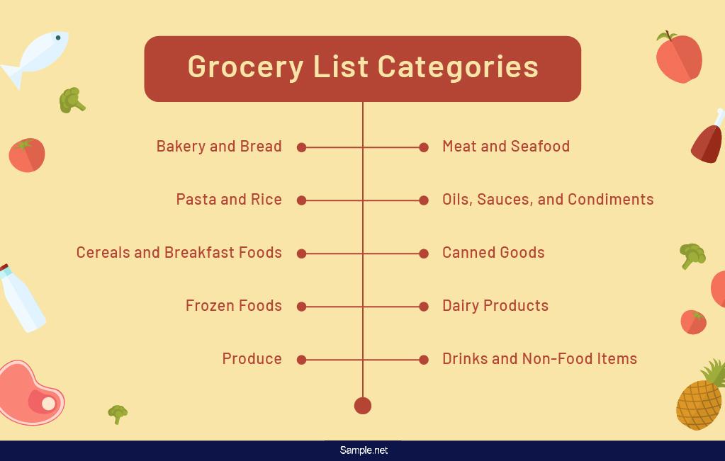 healthy-grocery-list-sample-net-01