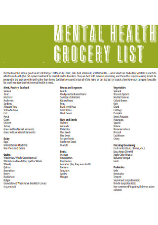 Mental Health Grocery List