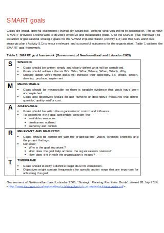 SMART Goal Framework
