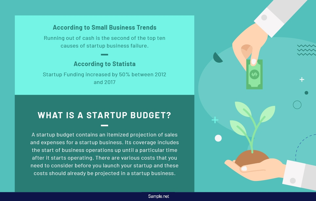 small-business-startup-budget-sample-net-01