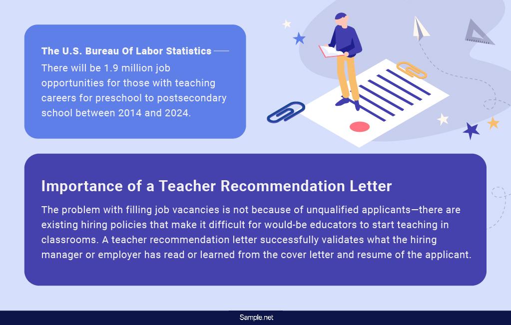 teaching-post-recommendation-letter-sample-net-01