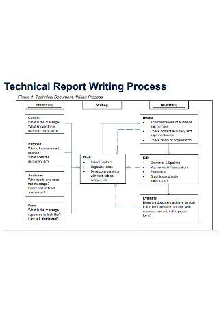 Technical Report Basics