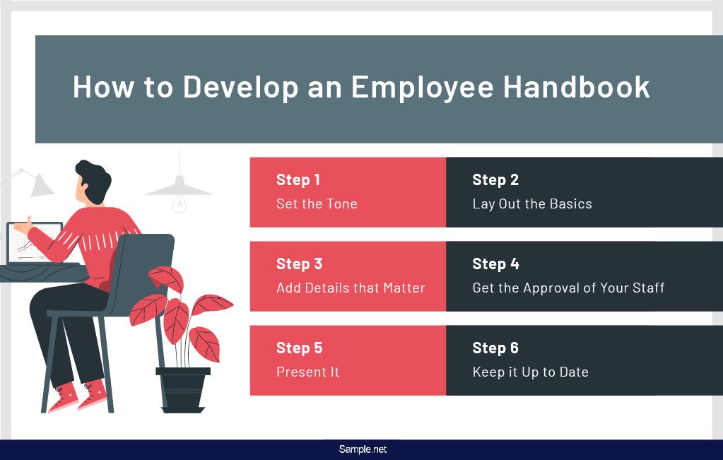 small-business-employee-handbook-sample-net-01