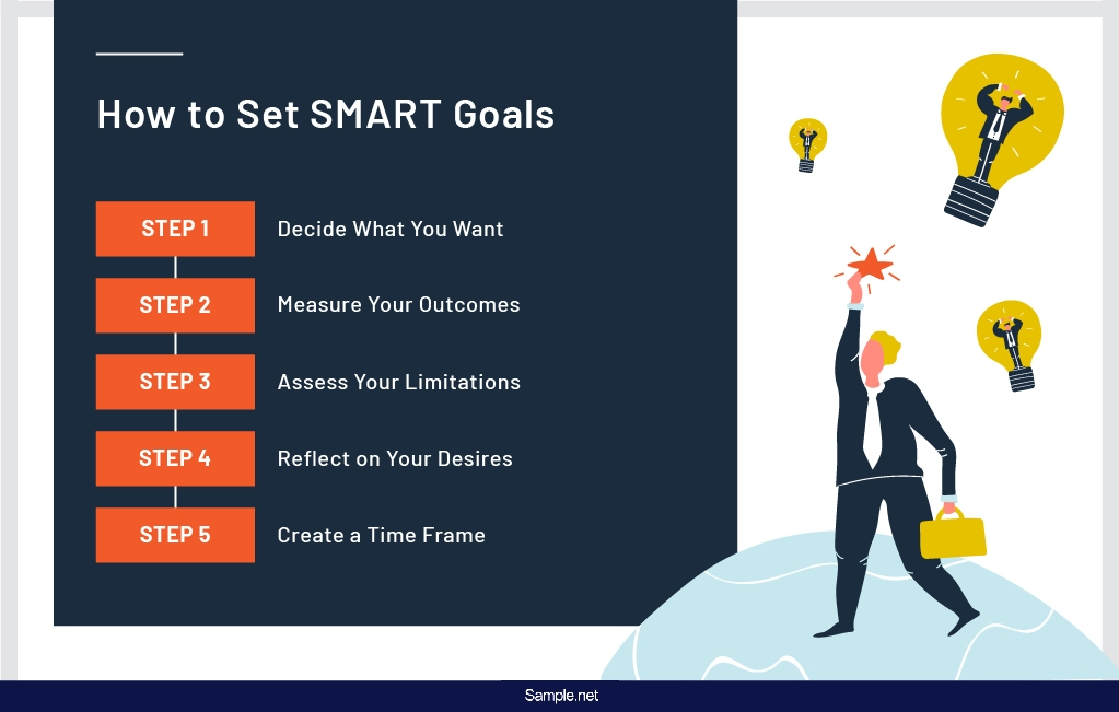 weekly-smart-goal-sample-net-01