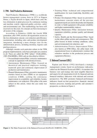 Balanced Scorecard for Maintenance Management