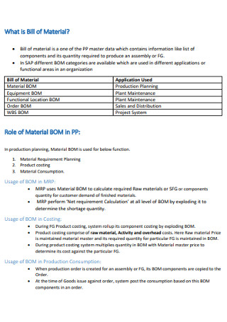 Bill of Material in Production Planning