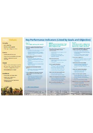 City Strategic Plan