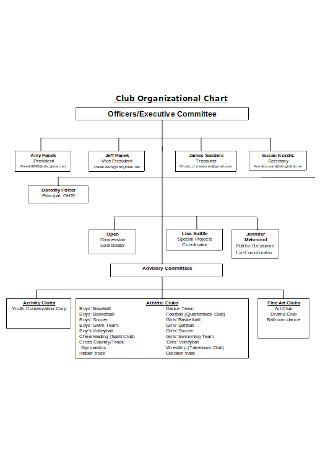 Club Organizational Chart