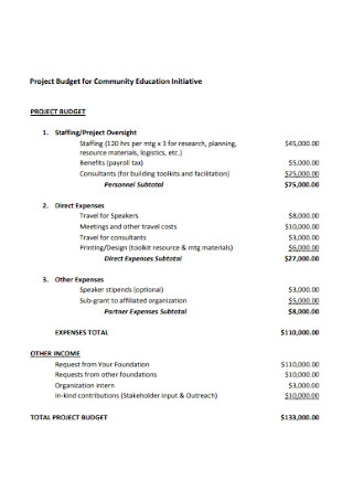 Community Education Project Budget Template