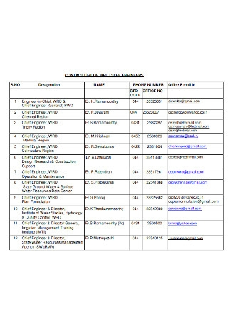 Contact List of Ward Engineers