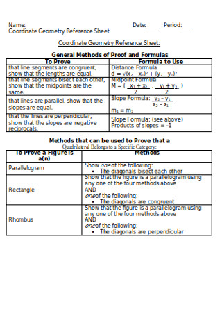 Coordinate Geometry Reference Sheet