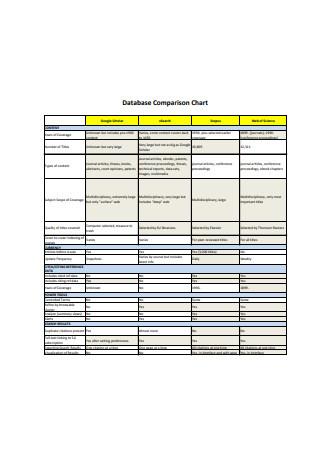 Database Comparison Chart