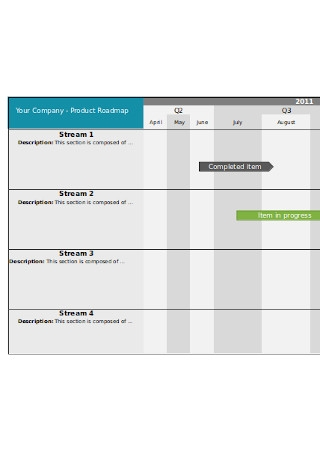 Editable Product Road Map