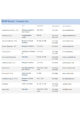 Email and Contact List