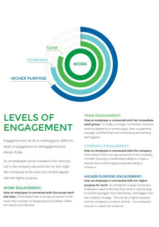 Employee Engagement E book
