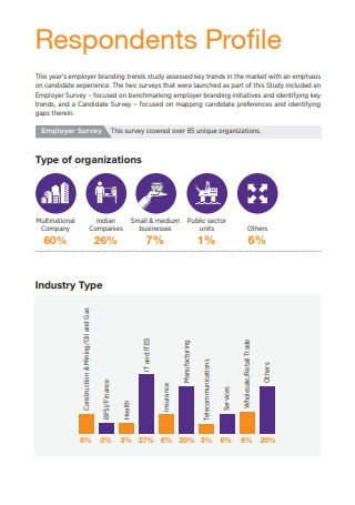 Employer Branding Report
