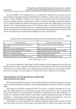 Financial Balanced Scorecard