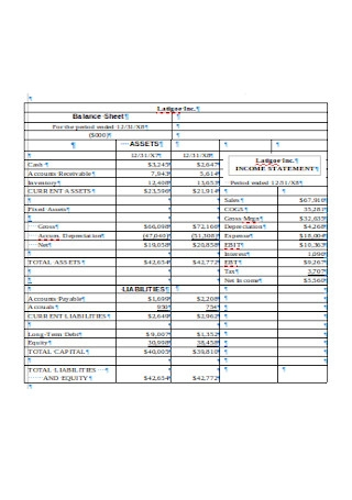 Finanical Income Statement Analysis