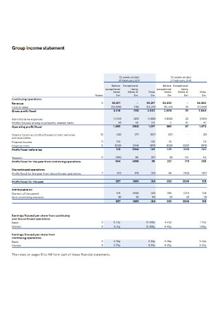 General Group Income Statement