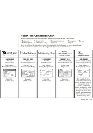 Health Plan Comparison Chart