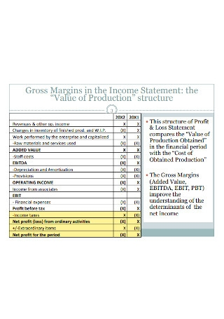 Income Statement Gross Margins
