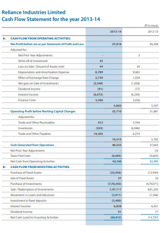 Industries Cash Flow Statement
