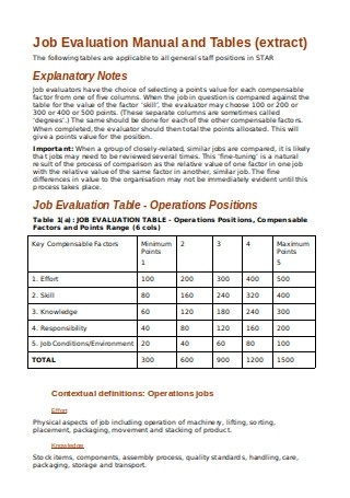 Job Evaluation Manual and Tables