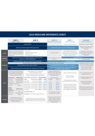 Medicare Reference Sheet