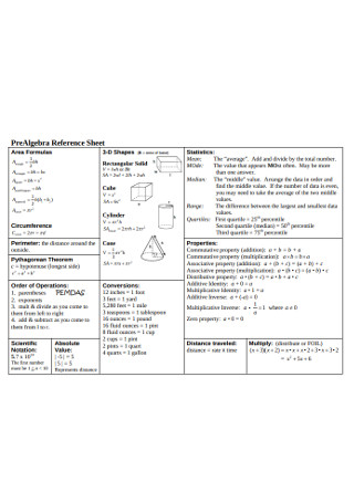 PreAlgebra Reference Sheet