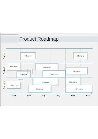 Product Roadmap Sample