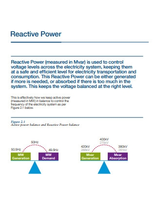 Product Roadmap for Reactive Power