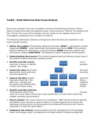Quick Reference Root Cause Analysis