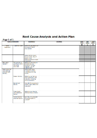 Root Cause Analysis and Action Plan