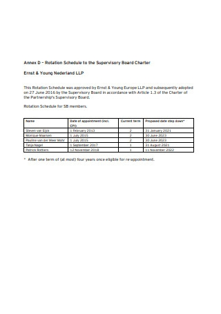 Rotation Schedule to the Supervisory Board Charter