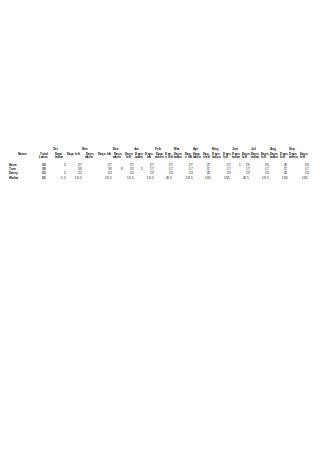 Sample Annual Leave Tracker Spreadsheet