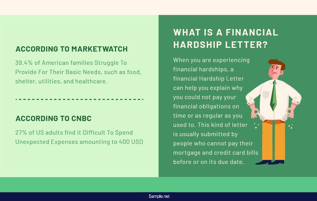 sample-financial-hardship-letter-templates-01