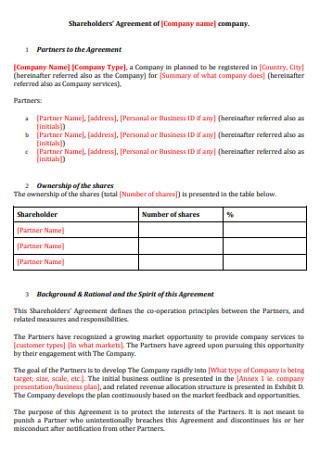 Shareholders' Agreement of Company
