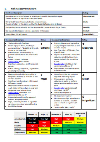 Simple Risk Assessment Matrix
