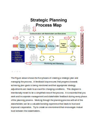 Strategic Planning Process Map