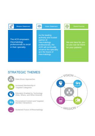 Strategic Planning Task Force