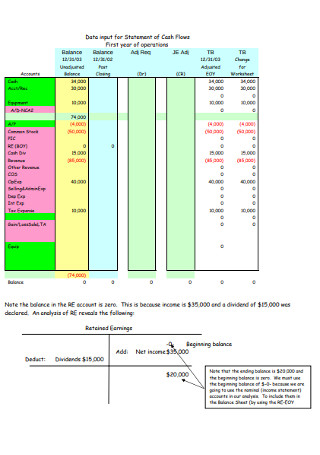 Study Cash Flow Statement