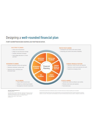 Well Rounded Financial Plan